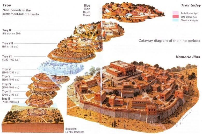 Troy Ancient City Map